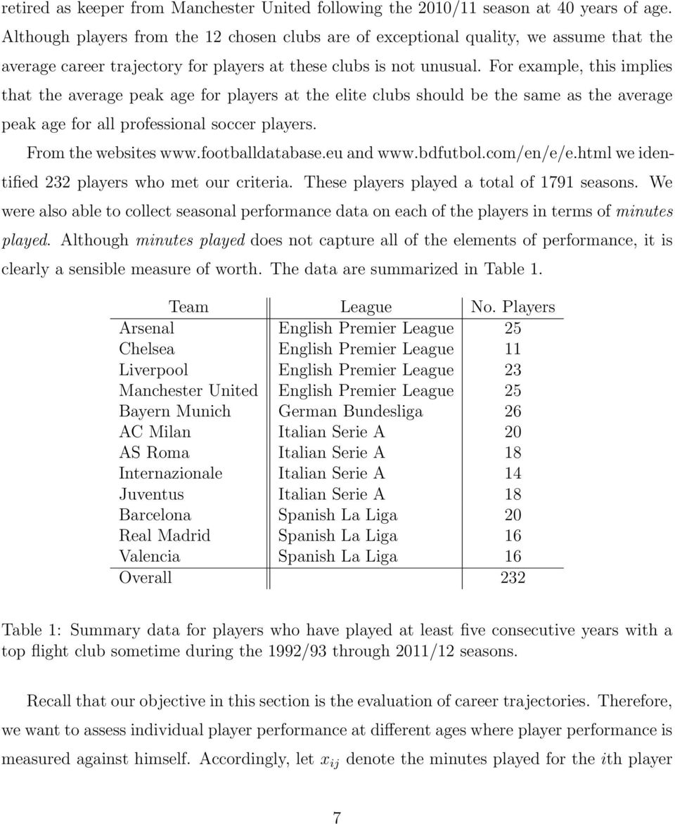 For example, this implies that the average peak age for players at the elite clubs should be the same as the average peak age for all professional soccer players. From the websites www.