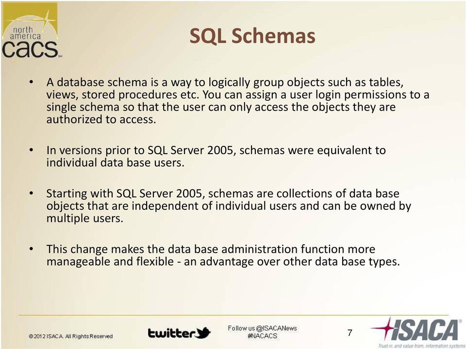 Inversions prior to SQL Server 2005, schemas were equivalent to individual data base users.