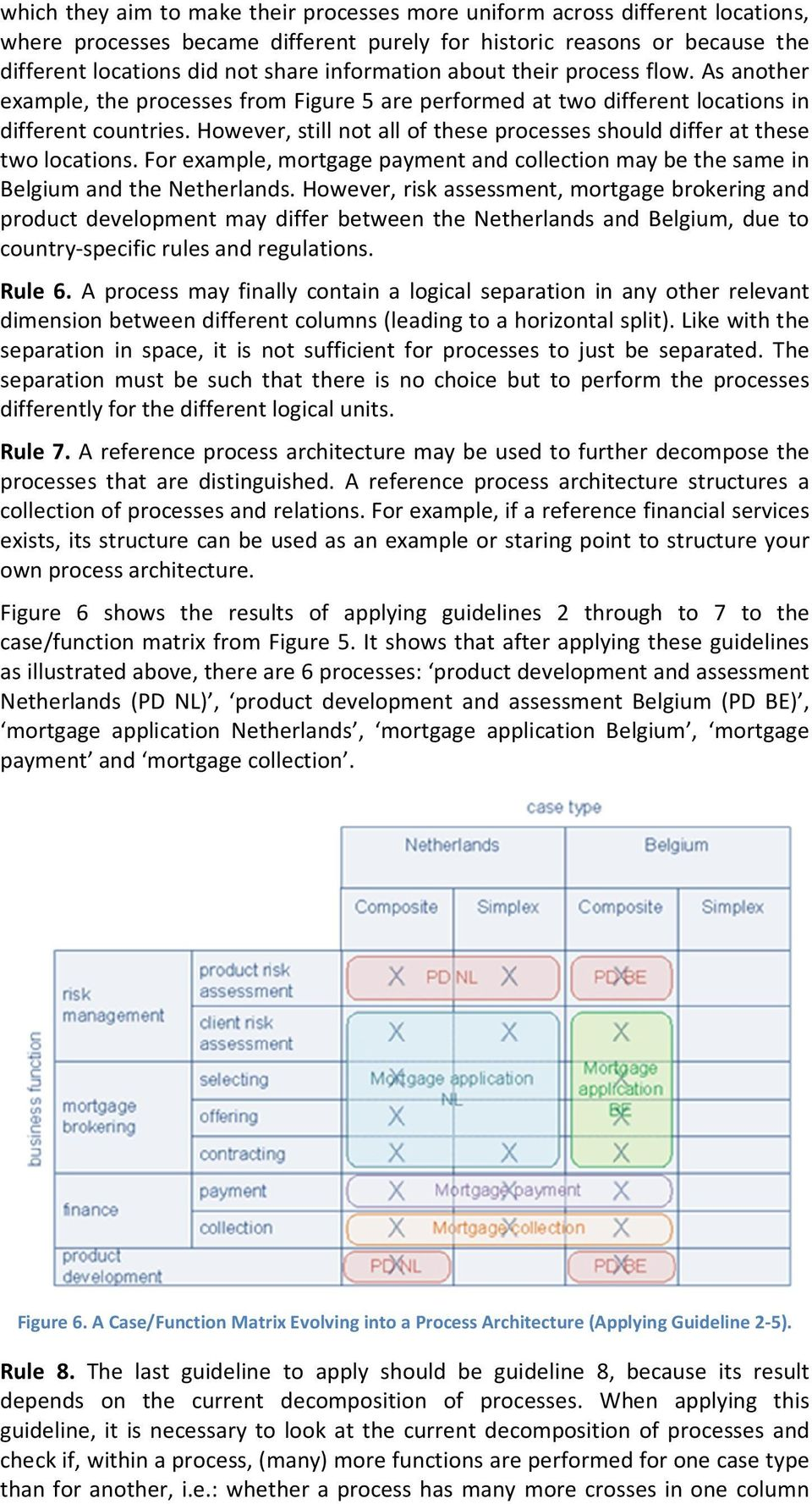 However, still not all of these processes should differ at these two locations. For example, mortgage payment and collection may be the same in Belgium and the Netherlands.