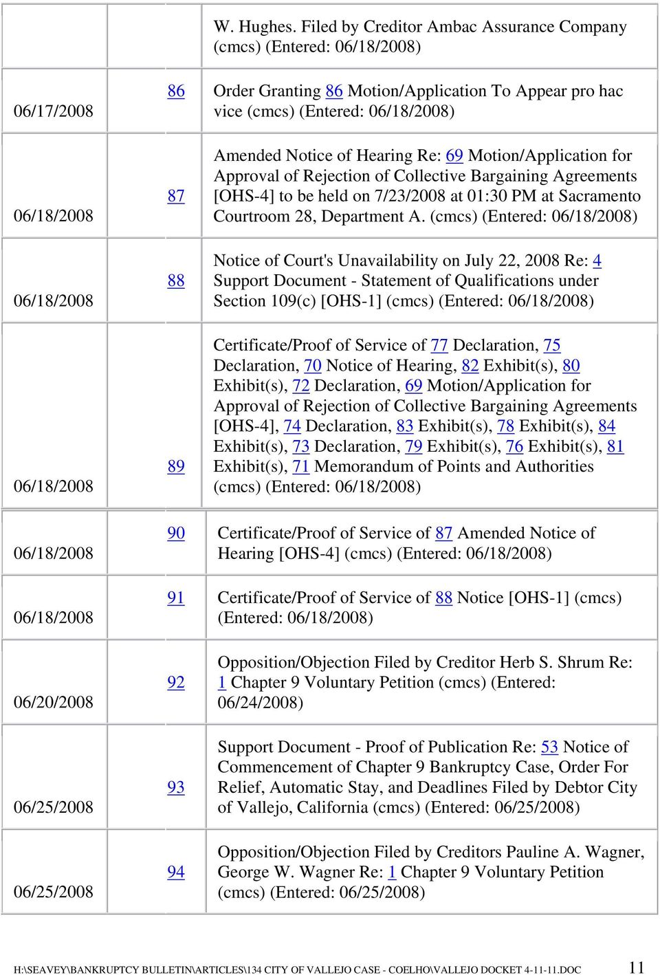 06/18/2008 87 88 89 Amended Notice of Hearing Re: 69 Motion/Application for Approval of Rejection of Collective Bargaining Agreements [OHS-4] to be held on 7/23/2008 at 01:30 PM at Sacramento