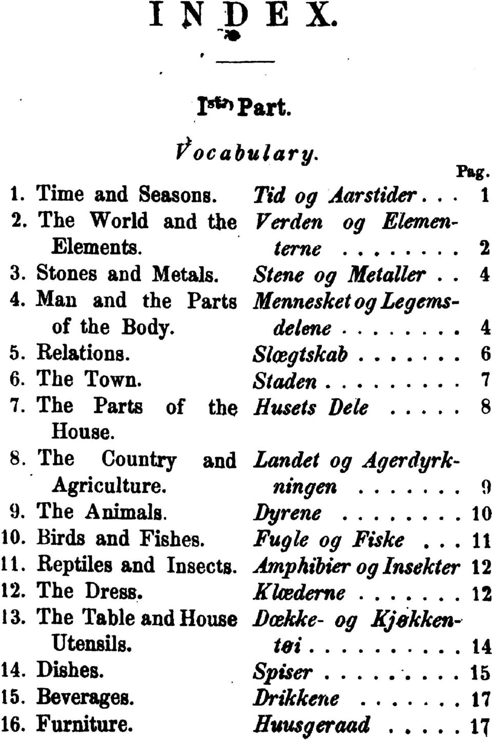 The Coutry ad Ladet og Agerdyrk- Agriculture. ig 9 9. The Aimals. Dyre 10 10. Birds ad Fishes. Fugle og Fiske... 11 11. Reptiles ad Isects.