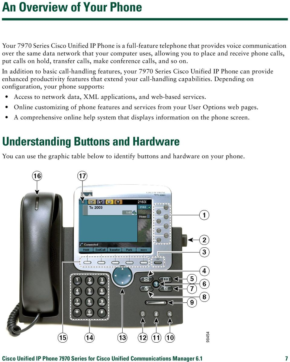 In addition to basic call-handling features, your 7970 Series Cisco Unified IP Phone can provide enhanced productivity features that extend your call-handling capabilities.