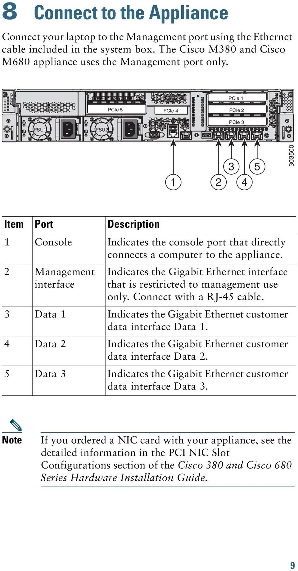 2 Management interface Indicates the Gigabit Ethernet interface that is restiricted to management use only. Connect with a RJ-45 cable.