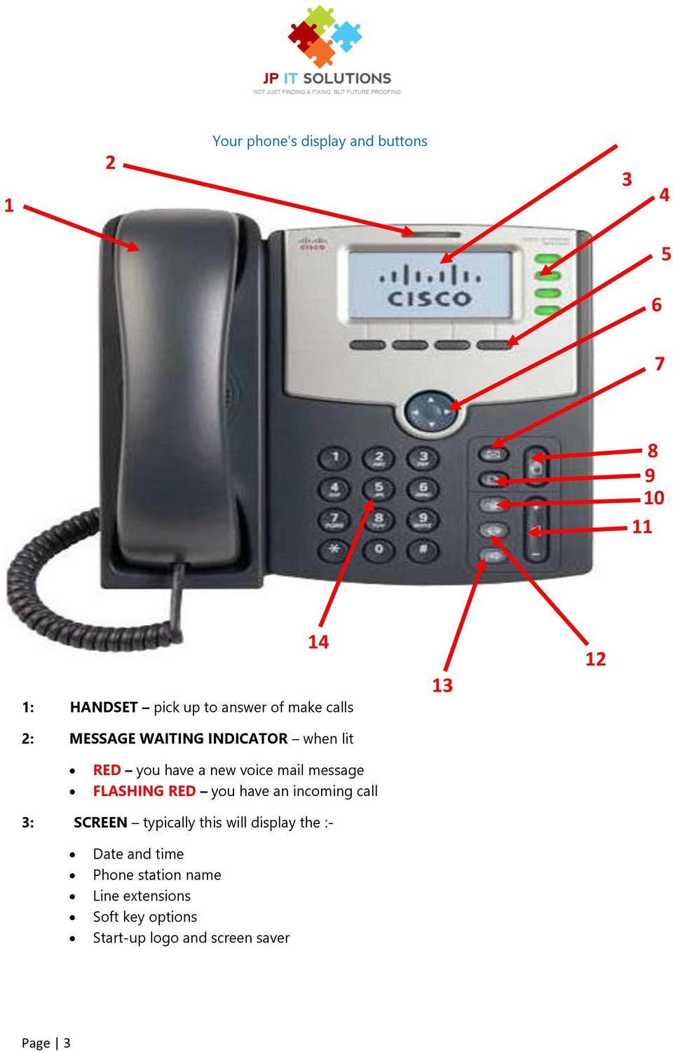 FLASHING RED you have an incoming call 3: SCREEN typically this will display the :- Date and