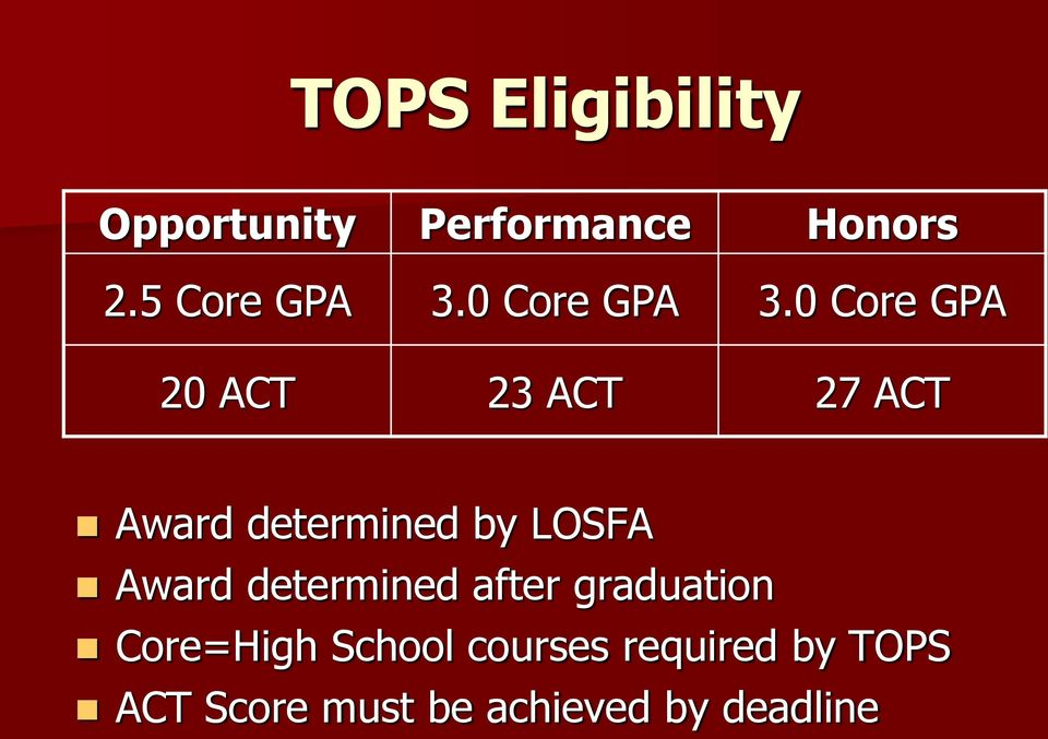 0 Core GPA 20 ACT 23 ACT 27 ACT Award determined by LOSFA