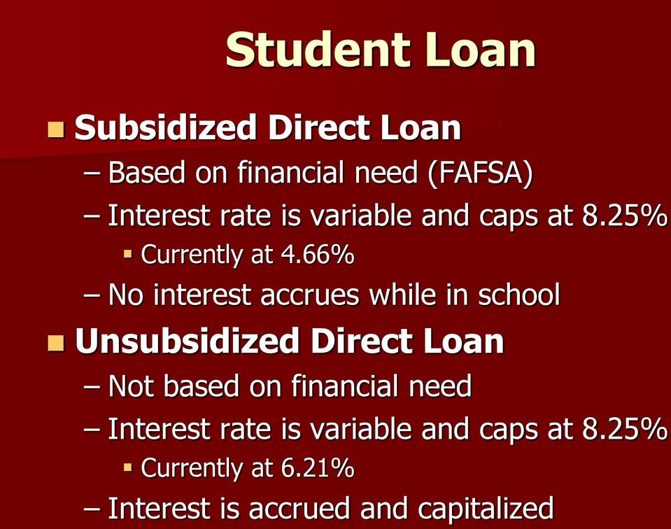 66% No interest accrues while in school Unsubsidized Direct Loan Not based on