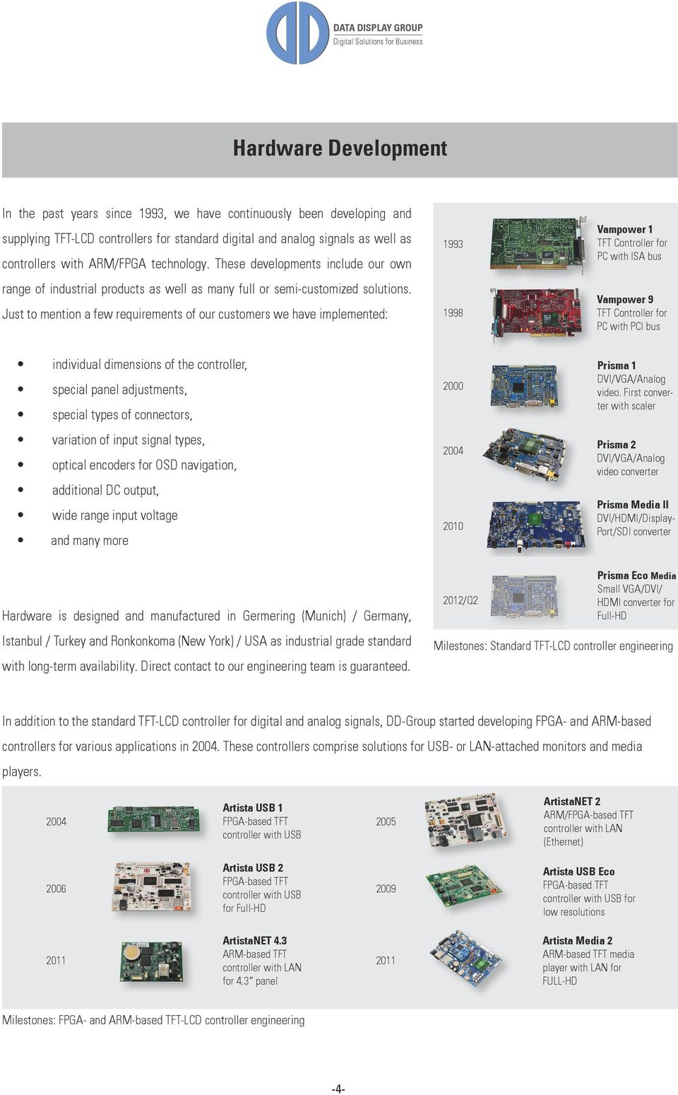 Just to mention a few requirements of our customers we have implemented: 1993 1998 Vampower 1 TFT Controller for PC with ISA bus Vampower 9 TFT Controller for PC with PCI bus individual dimensions of