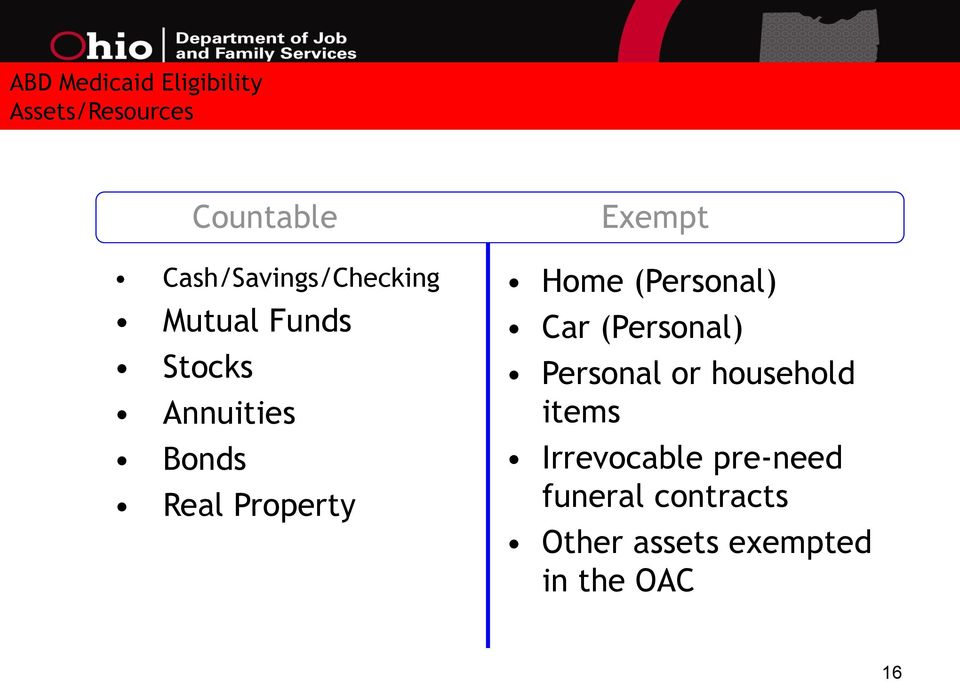 Property Exempt Home (Personal) Car (Personal) Personal or