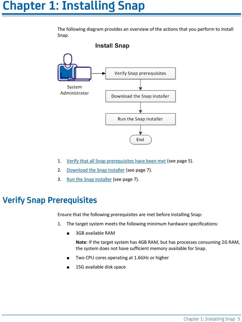 Verify Snap Prerequisites Ensure that the following prerequisites are met before installing Snap: 1.