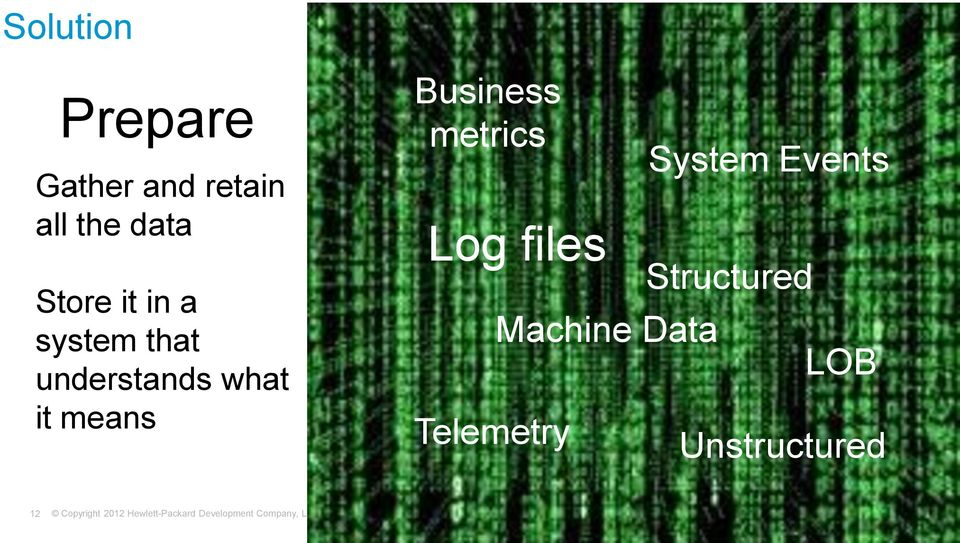 Machine Data System Events Structured LOB Unstructured 12 NOTE: all