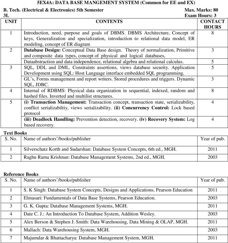 Syllabus Btech Electrical Electronics Engineering 3 Rd Millman Halkias Integrated Electronic Analog And Digital Circuits Theory Of Normalization Primitive Composite Data Types Concept Physical Logical