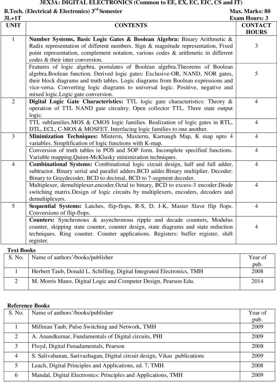 Syllabus Btech Electrical Electronics Engineering 3 Rd Circuitlab Phase Shift Delay Sign Magnitude Representation Fixed Point Complement Notation Various Codes