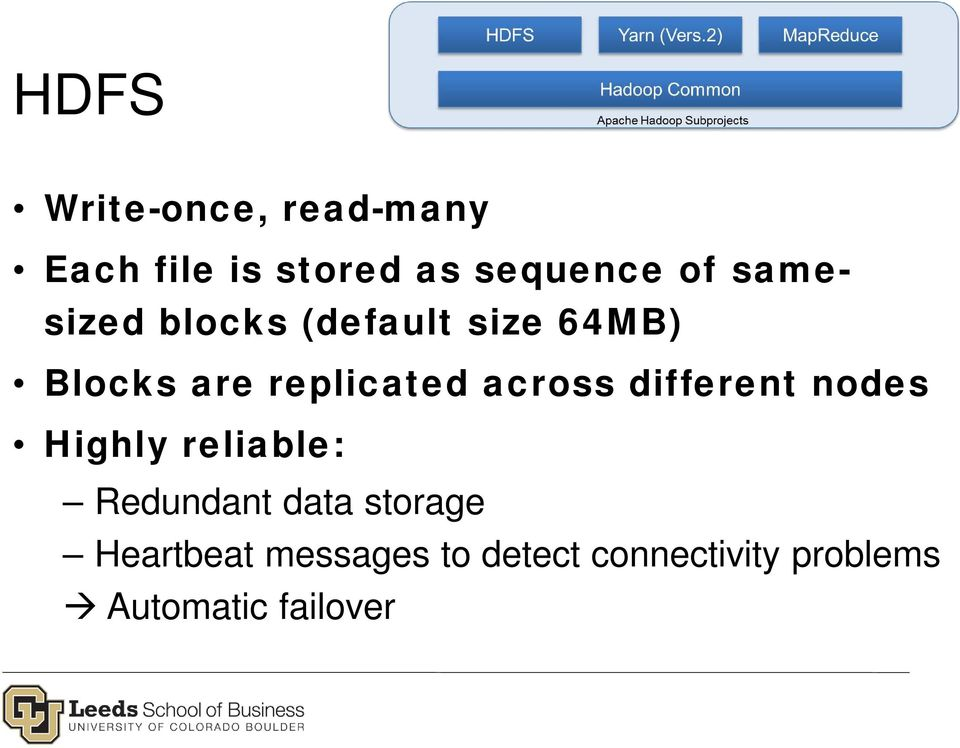 across different nodes Highly reliable: Redundant data storage