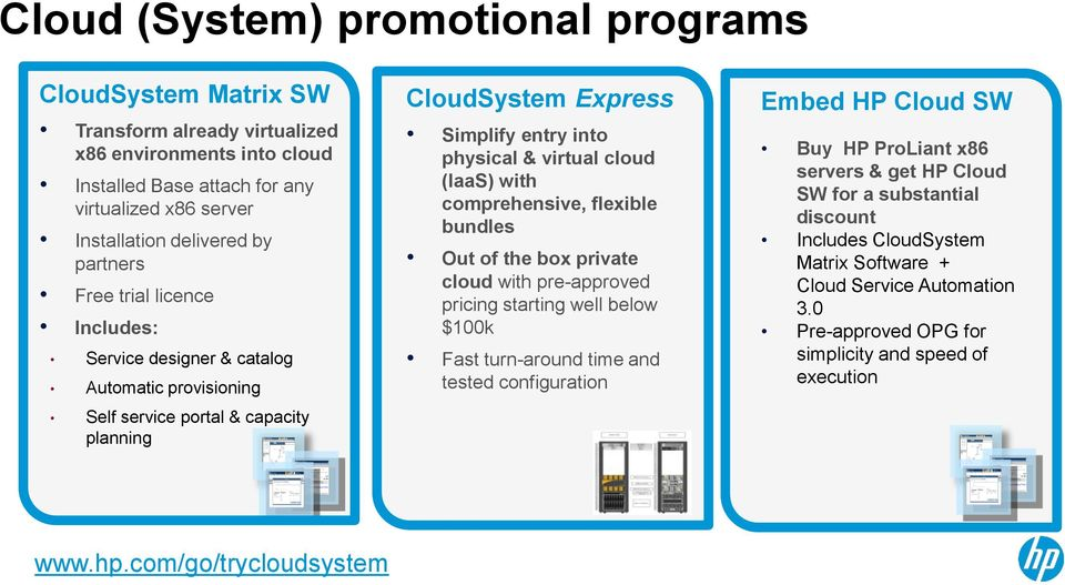 with comprehensive, flexible bundles Out of the box private cloud with pre-approved pricing starting well below $100k Fast turn-around time and tested configuration Embed HP Cloud SW Buy HP ProLiant