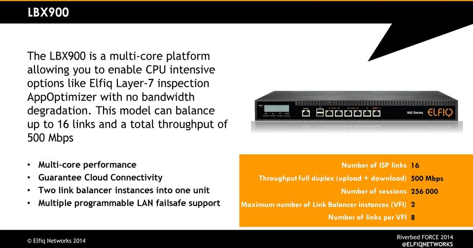 This model can balance up to 16 links and a total throughput of 500 Mbps Multi-core performance Guarantee Cloud Connectivity Two link