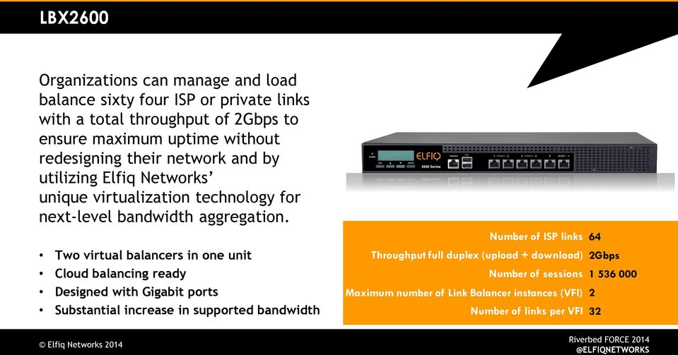 Two virtual balancers in one unit Cloud balancing ready Designed with Gigabit ports Substantial increase in supported bandwidth Number of ISP