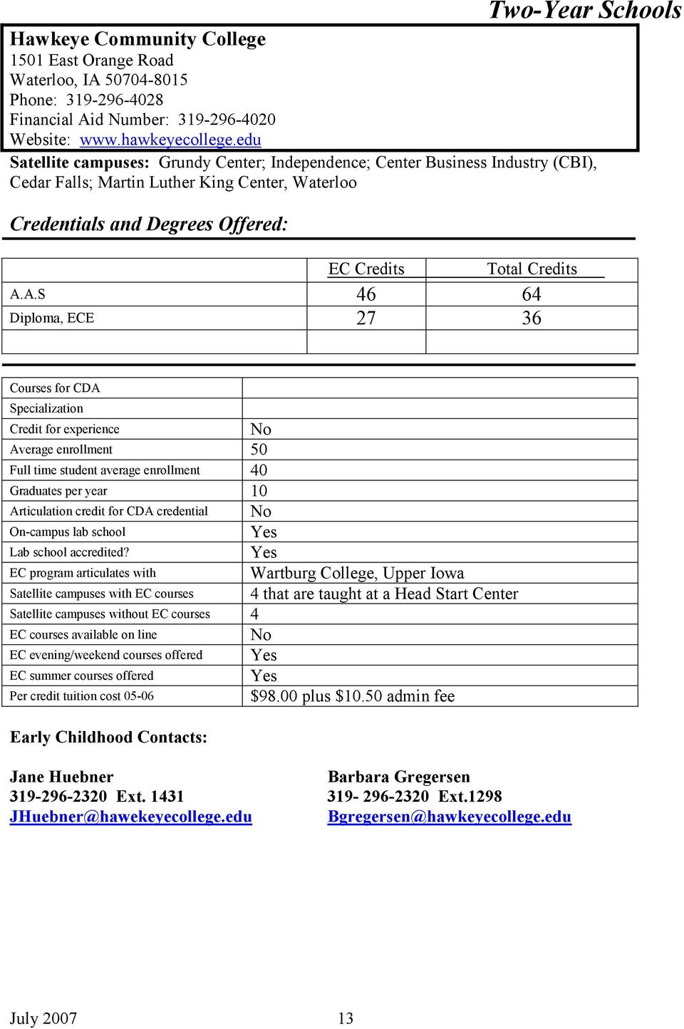 A.S 46 64 Diploma, ECE 27 36 Average enrollment 50 Full time student average enrollment 40 Graduates per year 10 4 Per credit tuition cost 05-06 Wartburg College, Upper Iowa