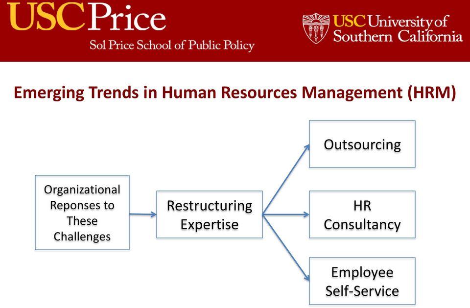 Restructuring Expertise HR