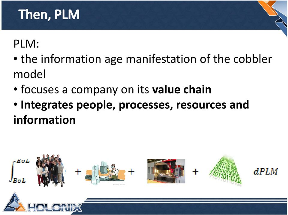 on its value chain Integrates people,