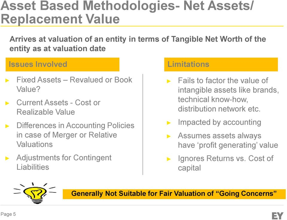 Current Assets - Cost or Realizable Value Differences in Accounting Policies in case of Merger or Relative Valuations Fails to factor the value of intangible assets