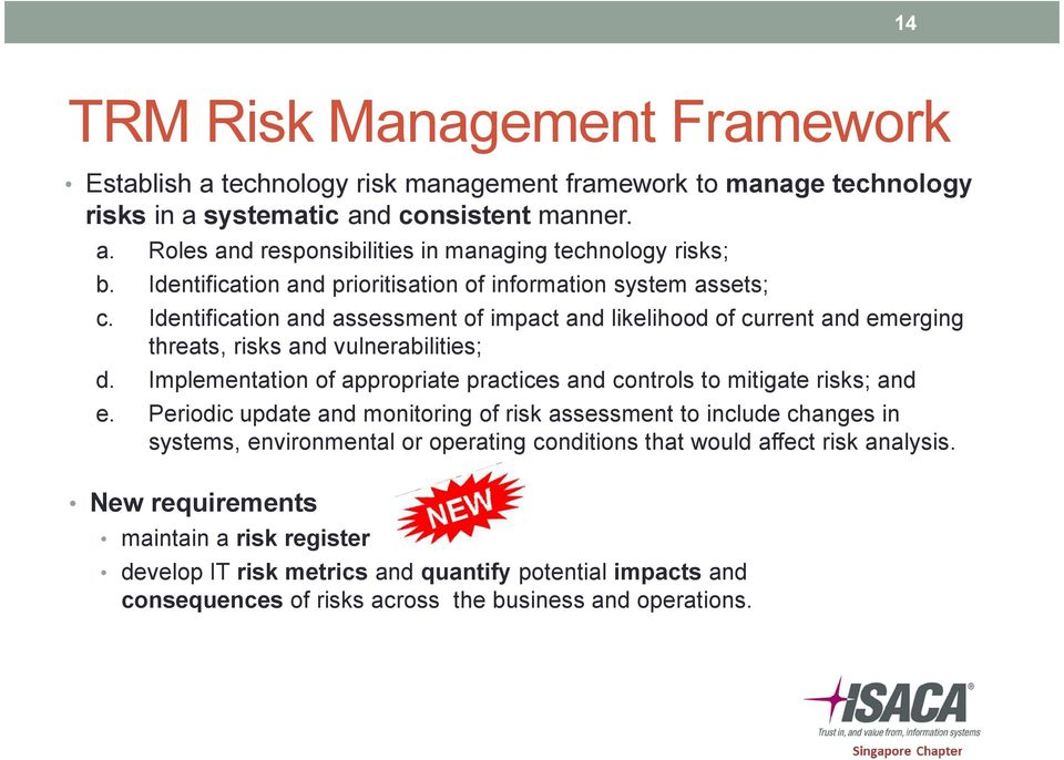 Implementation of appropriate practices and controls to mitigate risks; and e.