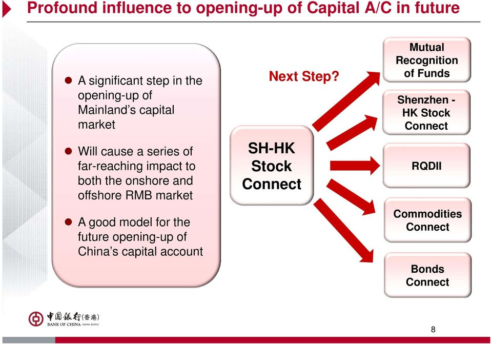 RMB market A good model for the future opening-up of China s capital account Next Step?
