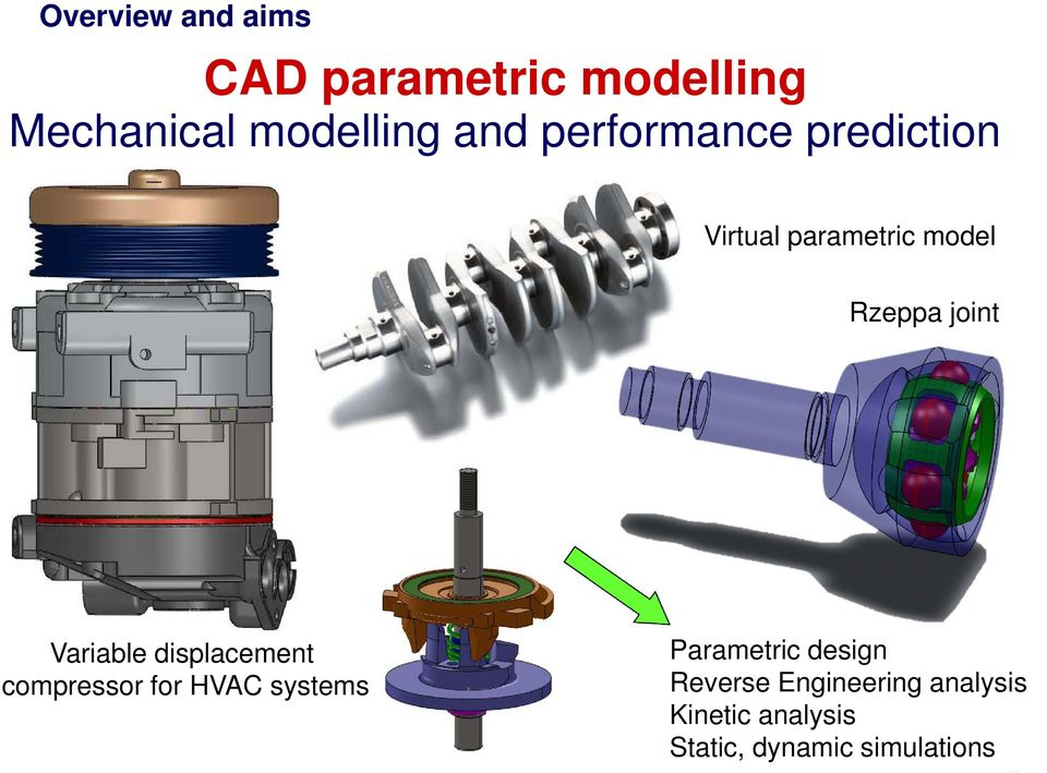 for HVAC systems Parametric design Reverse Engineering analysis Kinetic
