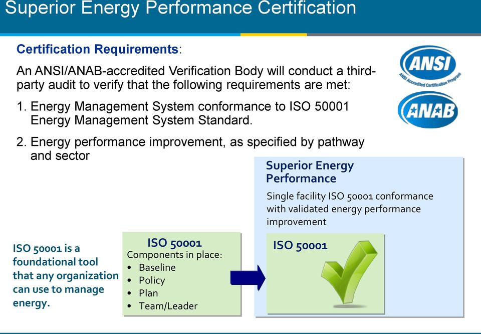 Energy performance improvement, as specified by pathway and sector Superior Energy Performance ISO 50001 is a foundational tool that any organization can