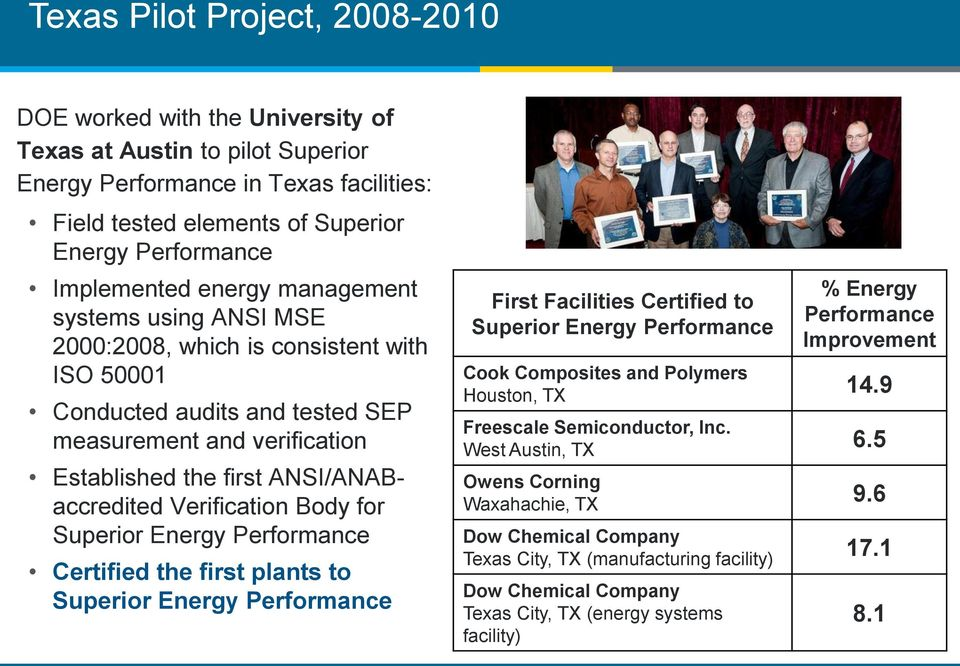 ANSI/ANABaccredited Verification Body for Superior Energy Performance Certified the first plants to Superior Energy Performance First Facilities Certified to Superior Energy Performance % Energy