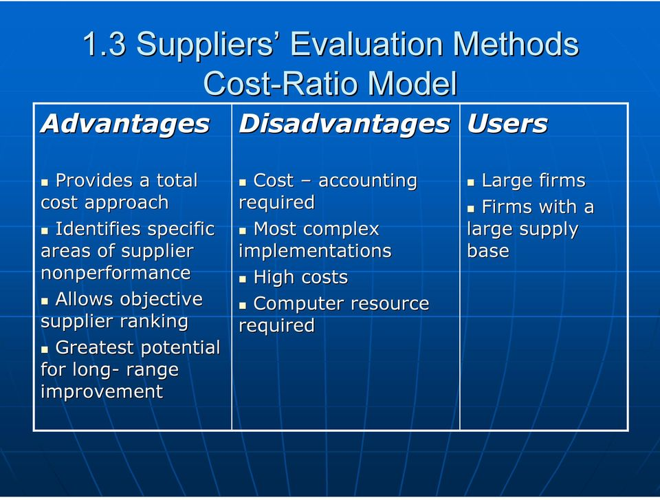 supplier ranking Greatest potential for long- range improvement Cost accounting required Most