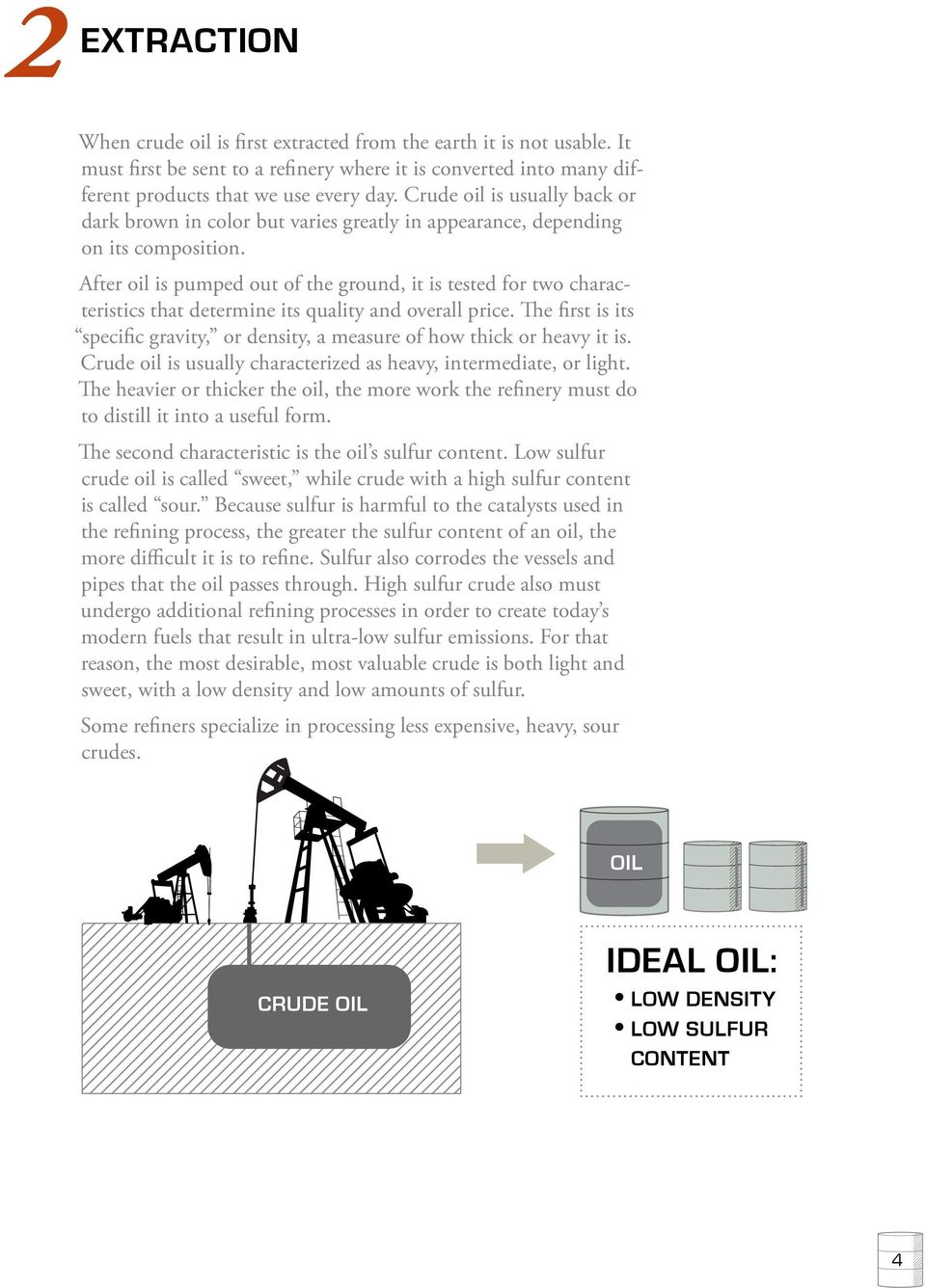 After oil is pumped out of the ground, it is tested for two characteristics that determine its quality and overall price.