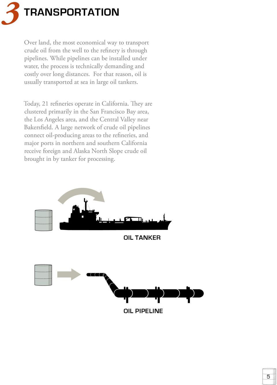 For that reason, oil is usually transported at sea in large oil tankers. Today, 21 refineries operate in California.