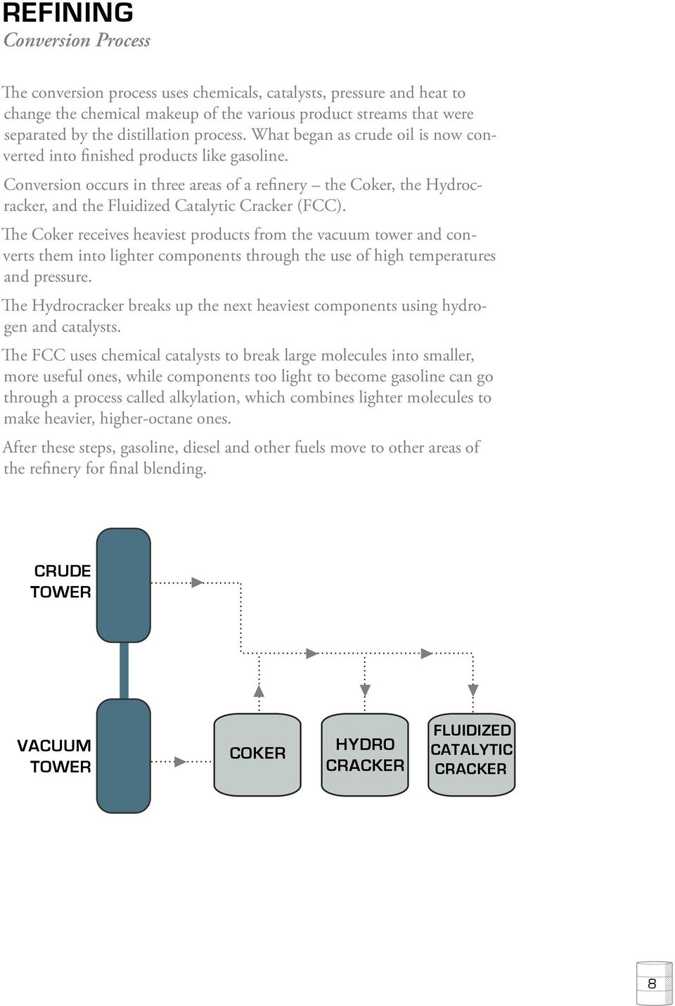 Conversion occurs in three areas of a refinery the Coker, the Hydrocracker, and the Fluidized Catalytic Cracker (FCC).