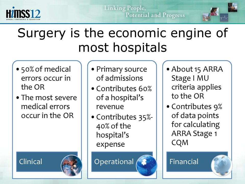 hospital s revenue Contributes 35%- 40% of the hospital s expense Operational About 15 ARRA Stage