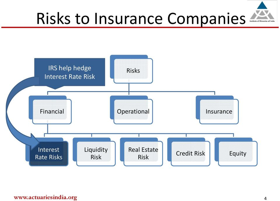 Operational Insurance Interest Rate Risks