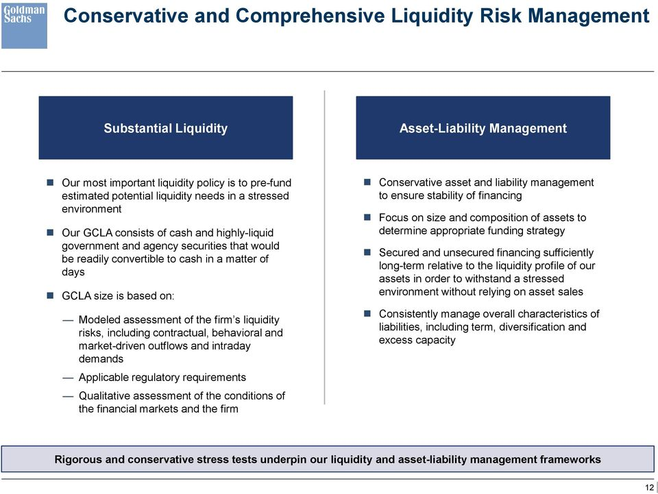 assessment of the firm s liquidity risks, including contractual, behavioral and market-driven outflows and intraday demands Applicable regulatory requirements Qualitative assessment of the conditions