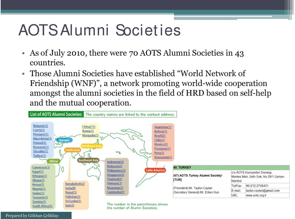 Those Alumni Societies have established World Network of Friendship (WNF), a