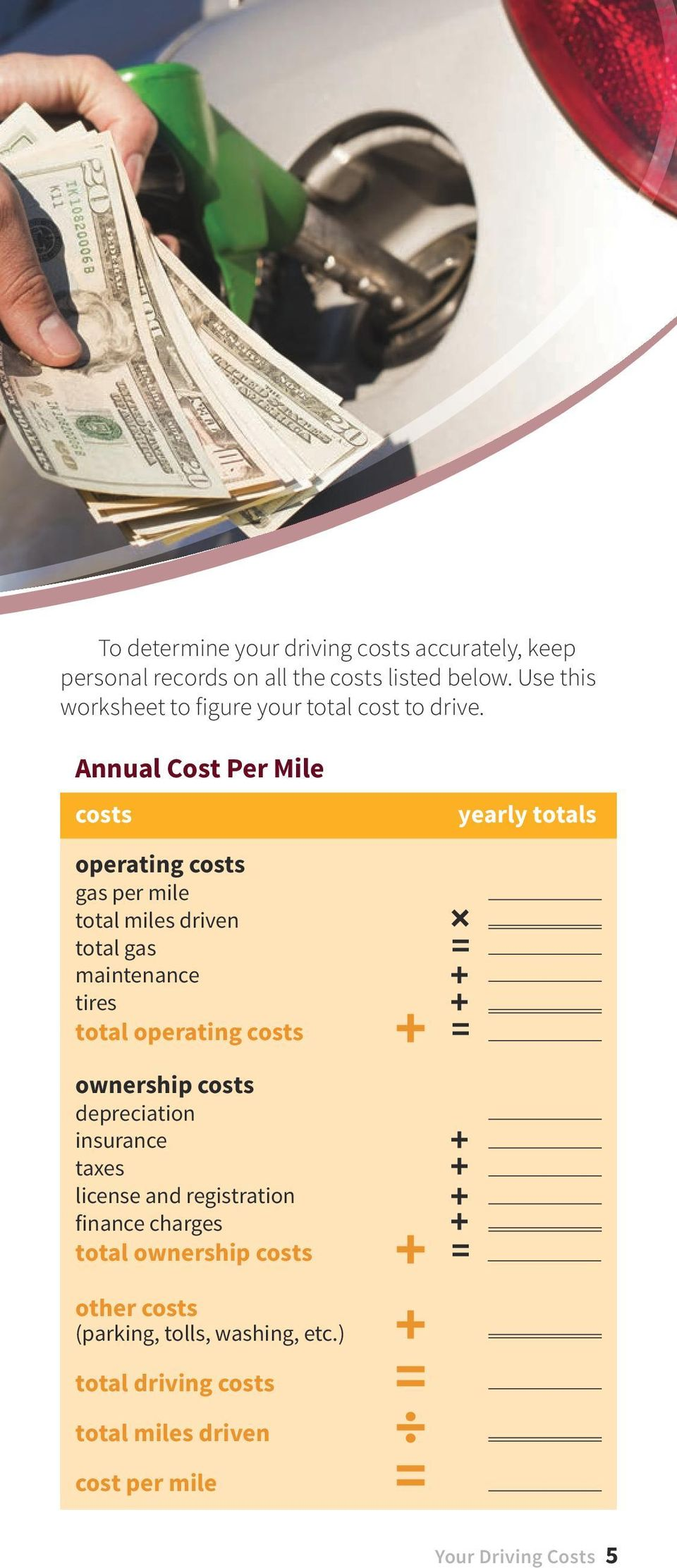 Annual Cost Per Mile costs operating costs gas per mile total miles driven total gas maintenance tires total operating costs ownership
