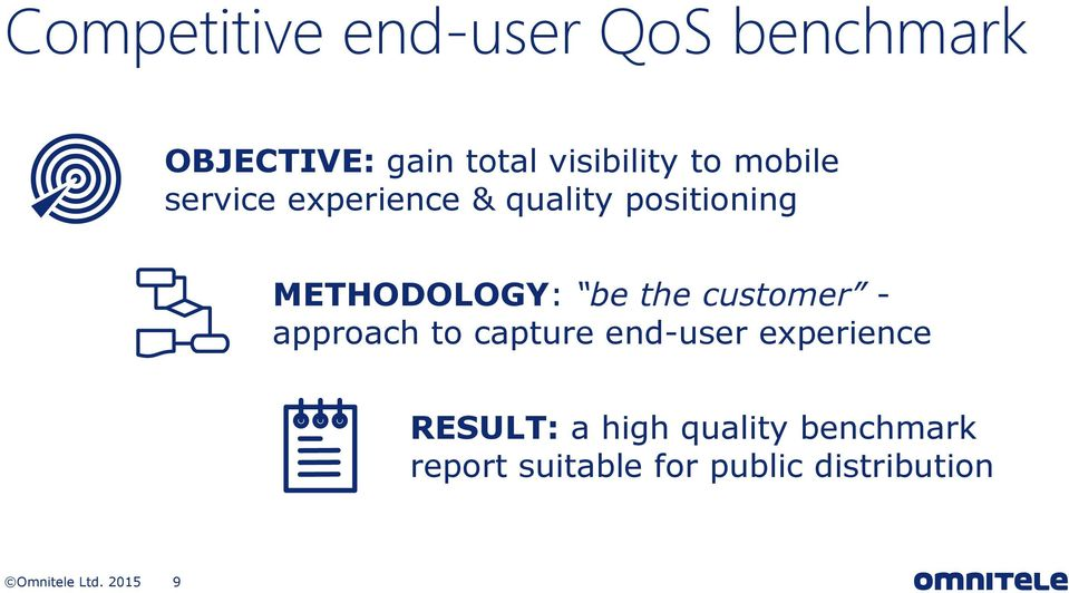 customer - approach to capture end-user experience RESULT: a high