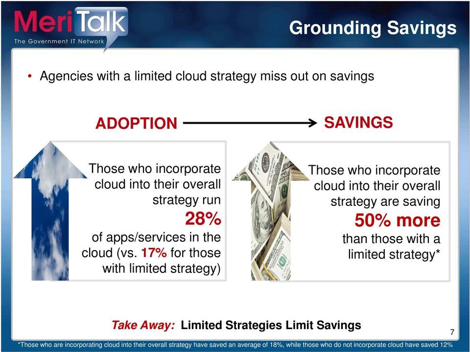 17% for those with limited strategy) Those who incorporate cloud into their overall strategy are saving 50% more than those with a