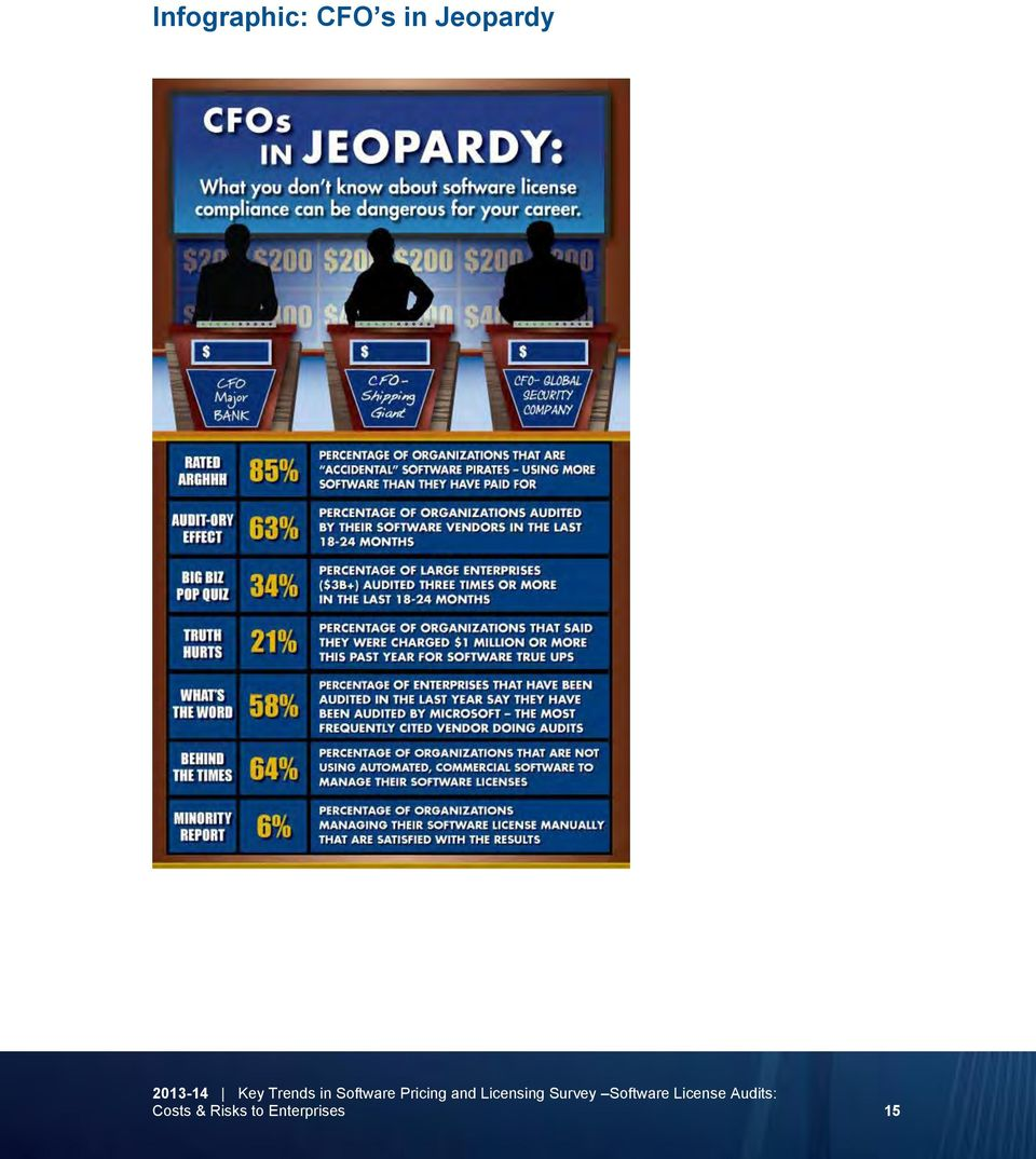 Jeopardy Costs
