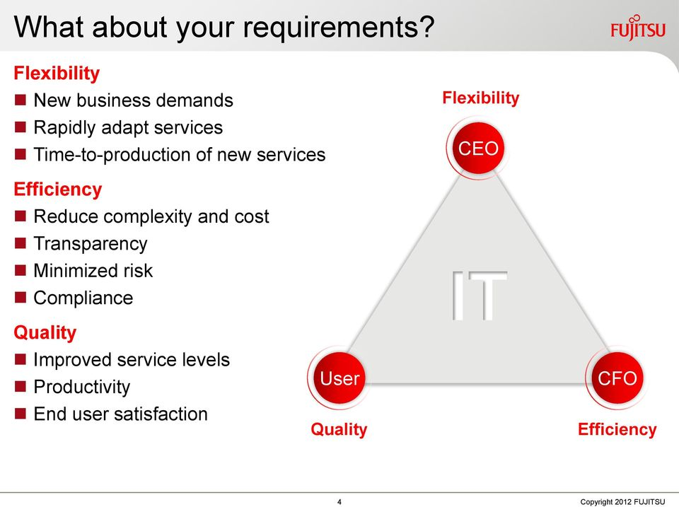 new services Flexibility CEO Efficiency Reduce complexity and cost
