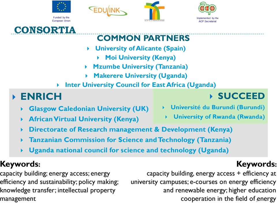 national council for science and technology (Uganda) SUCCEED Université du Burundi (Burundi) University of Rwanda (Rwanda) Keywords: capacity building; energy access; energy efficiency and