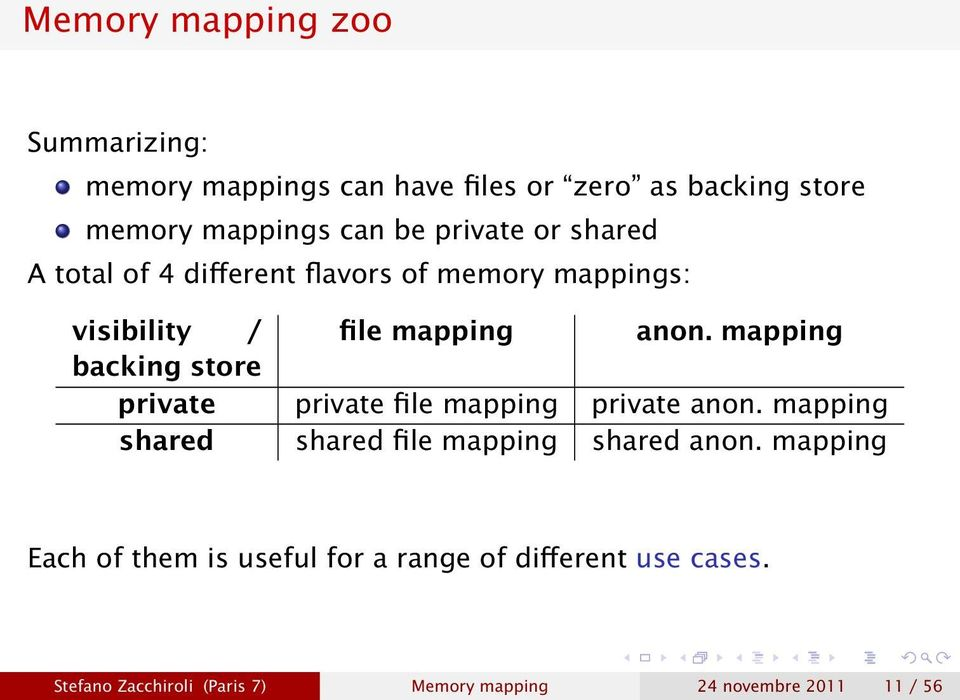 mapping backing store private private file mapping private anon. mapping shared shared file mapping shared anon.