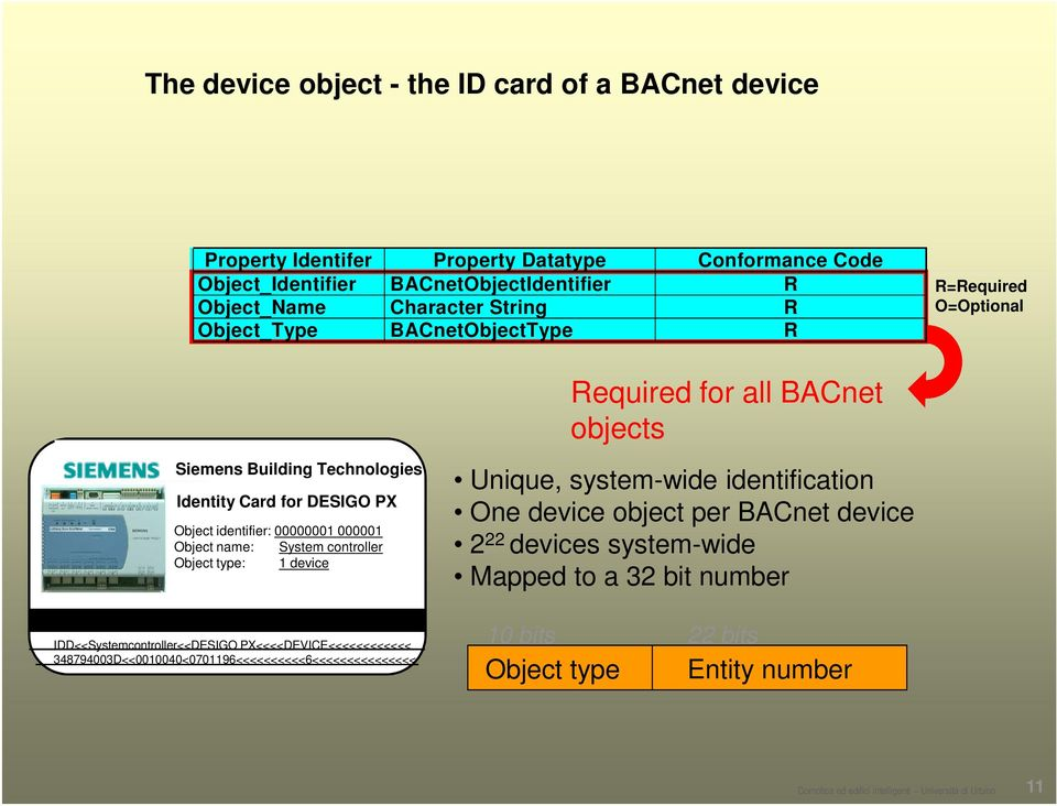 name: System controller Object type: 1 device Unique, system-wide identification One device object per BACnet device 2 22 devices system-wide Mapped to a 32 bit number