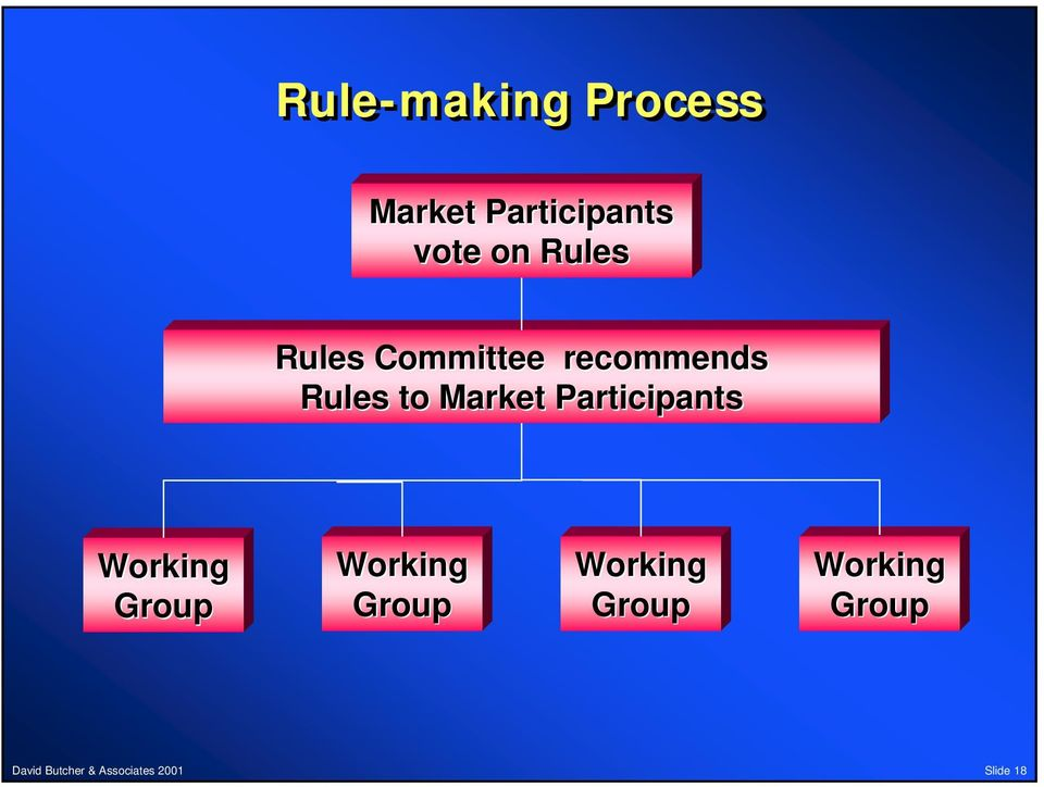 Rules to Market Participants Working Group