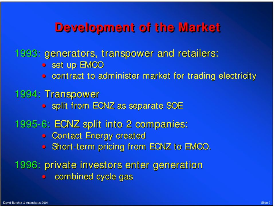 as separate SOE 1995-6: ECNZ split into 2 companies: Contact Energy created Short-term