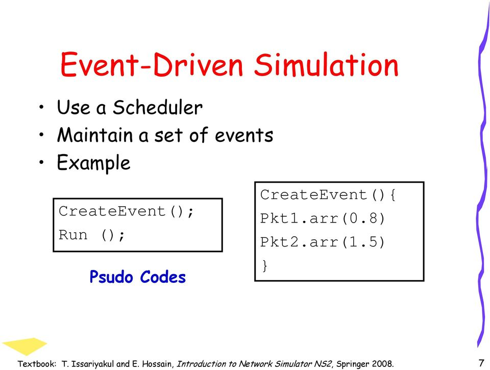 Introduction To Network Simulator Ns2 Ebook