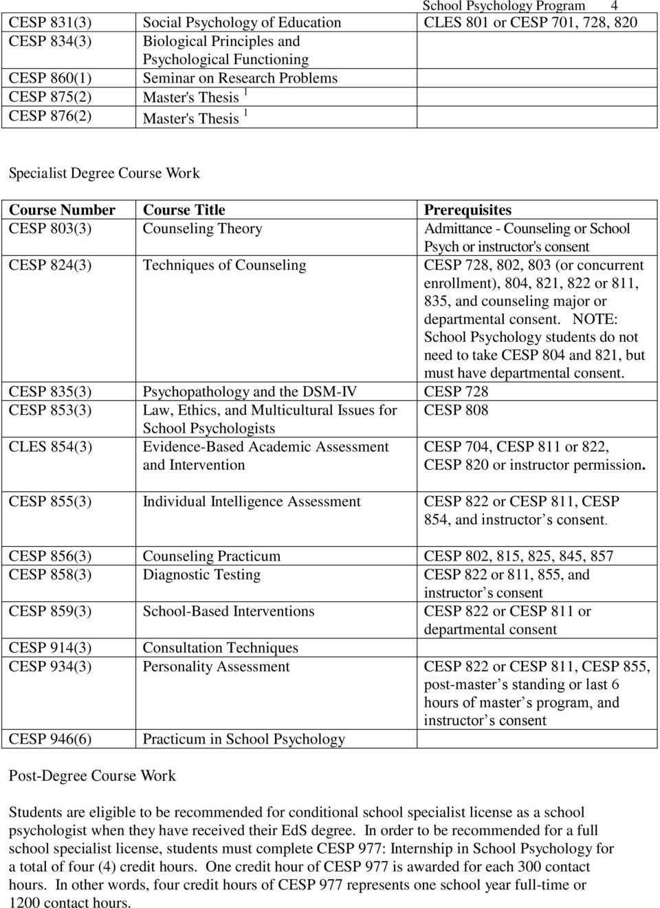 School Psych or instructor's consent CESP 824(3) Techniques of Counseling CESP 728, 802, 803 (or concurrent enrollment), 804, 821, 822 or 811, 835, and counseling major or departmental consent.