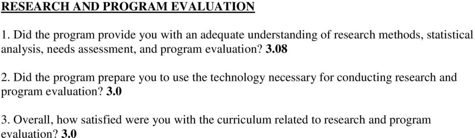 analysis, needs assessment, and program evaluation? 3.08 2.
